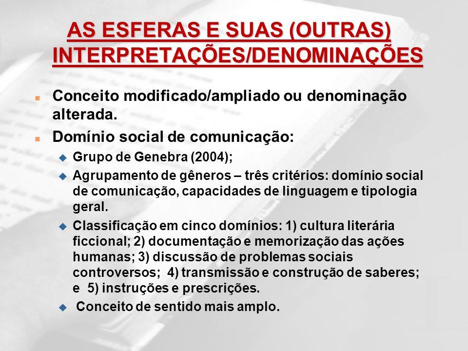 AS ESFERAS E SUAS (OUTRAS) INTERPRETAÇÕES/DENOMINAÇÕES n Conceito modificado/ampliado ou denominação alterada. n Domínio social de comunicação: u Grup