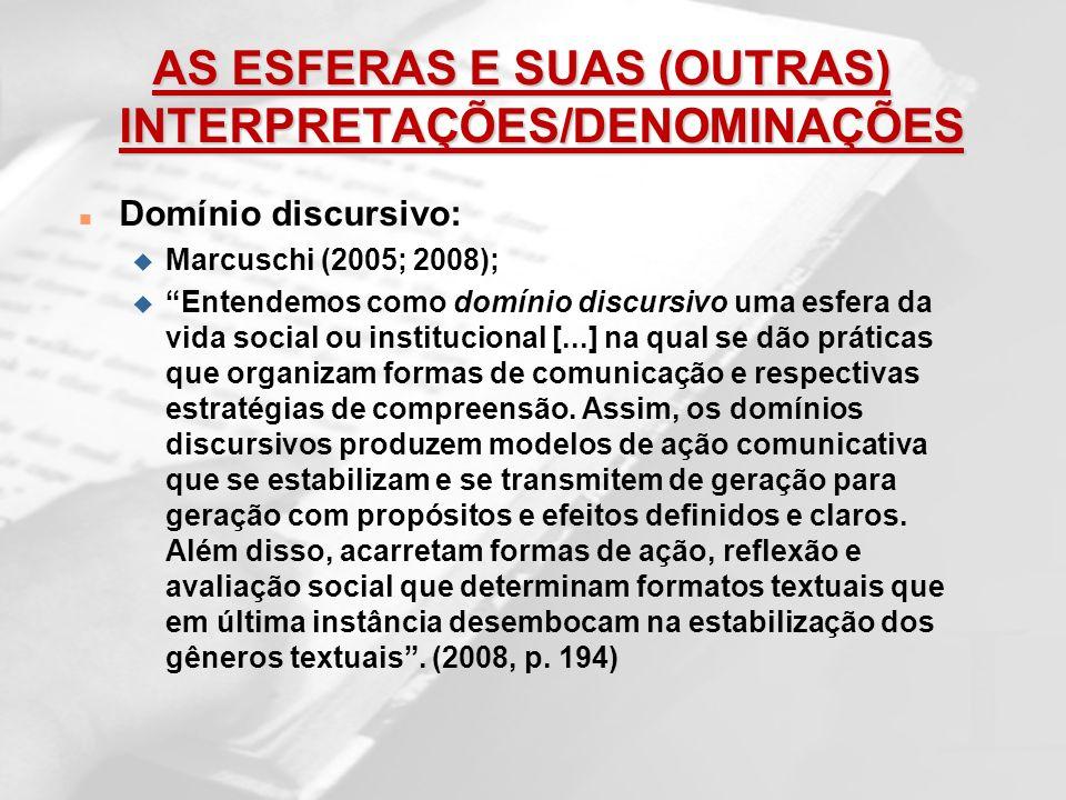AS ESFERAS E SUAS (OUTRAS) INTERPRETAÇÕES/DENOMINAÇÕES n Domínio discursivo: u Marcuschi (2005; 2008); u Entendemos como domínio discursivo uma esfera