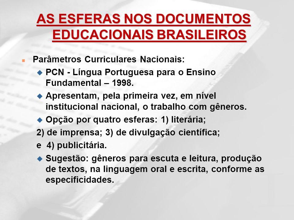 AS ESFERAS NOS DOCUMENTOS EDUCACIONAIS BRASILEIROS n Parâmetros Curriculares Nacionais: u PCN - Língua Portuguesa para o Ensino Fundamental – 1998. u