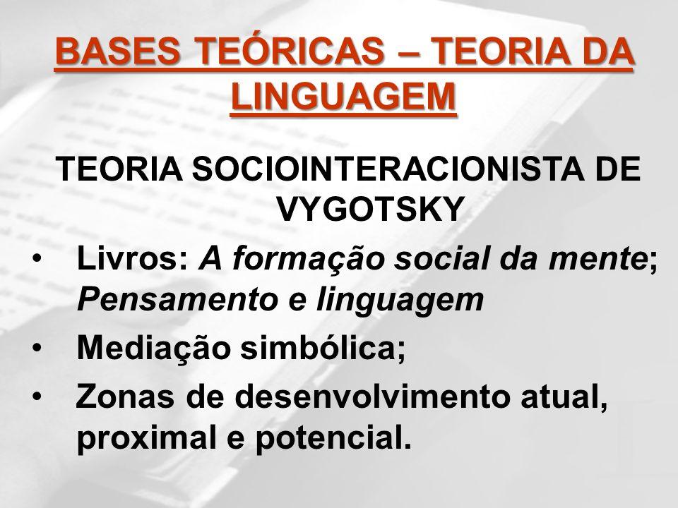 TEORIA SOCIOINTERACIONISTA DE VYGOTSKY Livros: A formação social da mente; Pensamento e linguagem Mediação simbólica; Zonas de desenvolvimento atual,