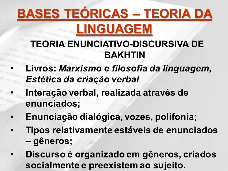 TEORIA ENUNCIATIVO-DISCURSIVA DE BAKHTIN Livros: Marxismo e filosofia da linguagem, Estética da criação verbal Interação verbal, realizada através de