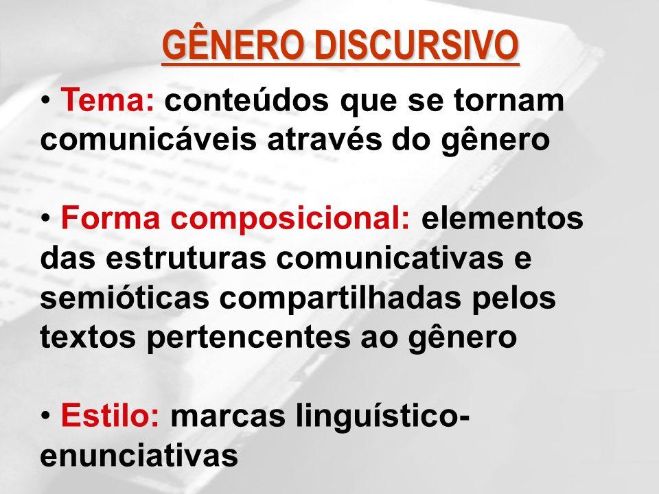 GÊNERO DISCURSIVO Tema: conteúdos que se tornam comunicáveis através do gênero Forma composicional: elementos das estruturas comunicativas e semiótica