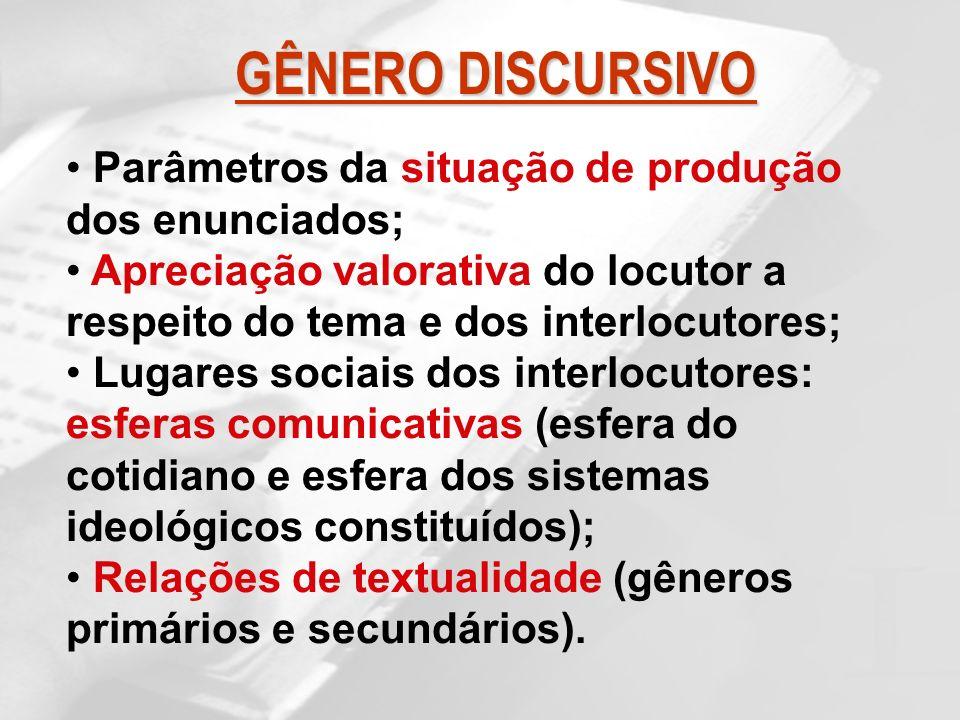 GÊNERO DISCURSIVO Parâmetros da situação de produção dos enunciados; Apreciação valorativa do locutor a respeito do tema e dos interlocutores; Lugares
