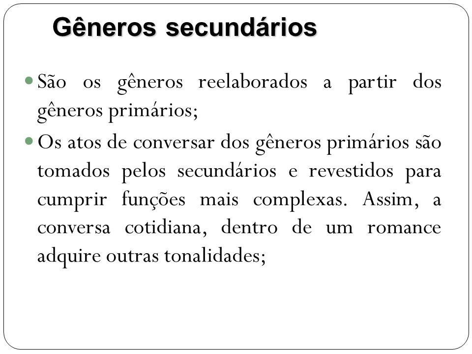 Gêneros secundários São os gêneros reelaborados a partir dos gêneros primários; Os atos de conversar dos gêneros primários são tomados pelos secundários e revestidos para cumprir funções mais complexas.