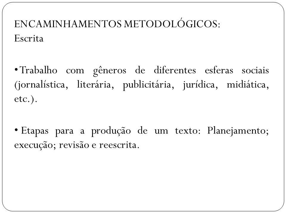 ENCAMINHAMENTOS METODOLÓGICOS: Escrita Trabalho com gêneros de diferentes esferas sociais (jornalística, literária, publicitária, jurídica, midiática, etc.).