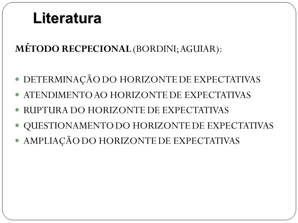 Literatura MÉTODO RECPECIONAL (BORDINI; AGUIAR): DETERMINAÇÃO DO HORIZONTE DE EXPECTATIVAS ATENDIMENTO AO HORIZONTE DE EXPECTATIVAS RUPTURA DO HORIZONTE DE EXPECTATIVAS QUESTIONAMENTO DO HORIZONTE DE EXPECTATIVAS AMPLIAÇÃO DO HORIZONTE DE EXPECTATIVAS