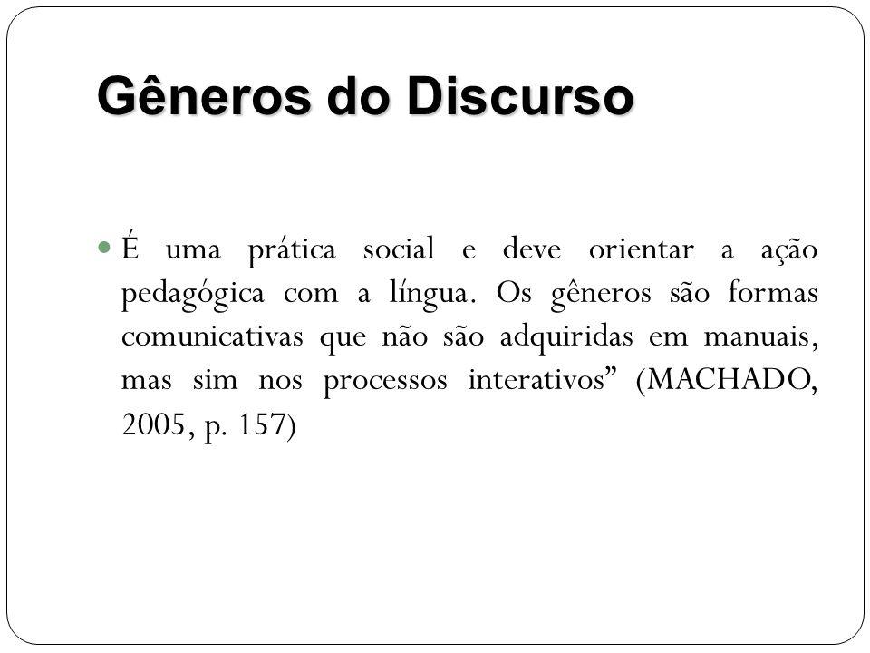Gêneros do Discurso É uma prática social e deve orientar a ação pedagógica com a língua. Os gêneros são formas comunicativas que não são adquiridas em