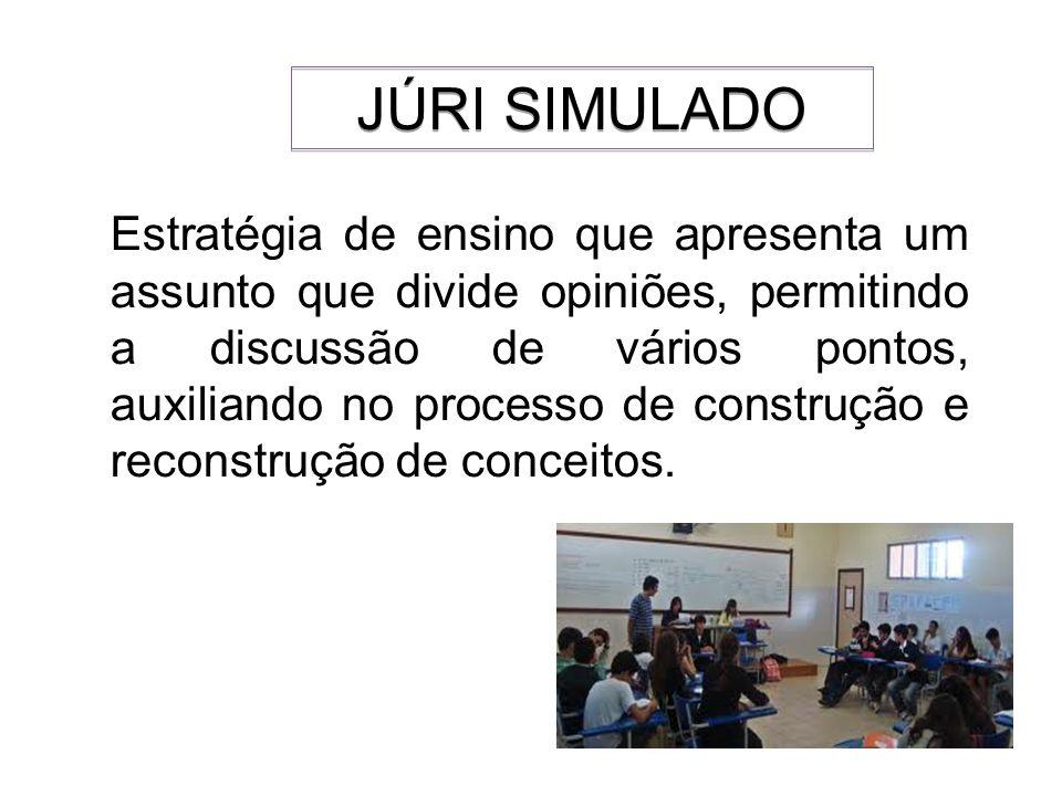 JÚRI SIMULADO Estratégia de ensino que apresenta um assunto que divide opiniões, permitindo a discussão de vários pontos, auxiliando no processo de co