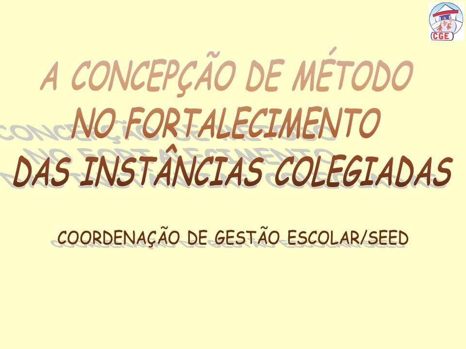 A gestão democrática é, portanto, atitude e método.