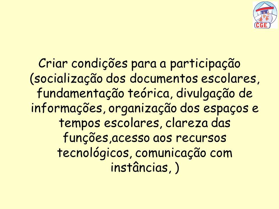 Criar condições para a participação (socialização dos documentos escolares, fundamentação teórica, divulgação de informações, organização dos espaços