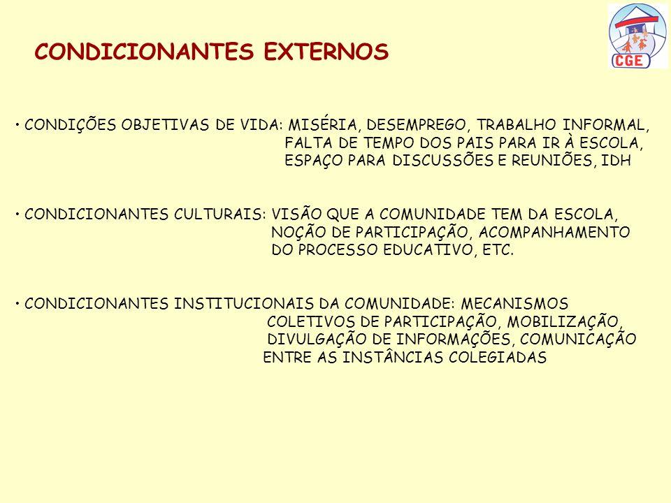 CONDICIONANTES EXTERNOS CONDIÇÕES OBJETIVAS DE VIDA: MISÉRIA, DESEMPREGO, TRABALHO INFORMAL, FALTA DE TEMPO DOS PAIS PARA IR À ESCOLA, ESPAÇO PARA DIS