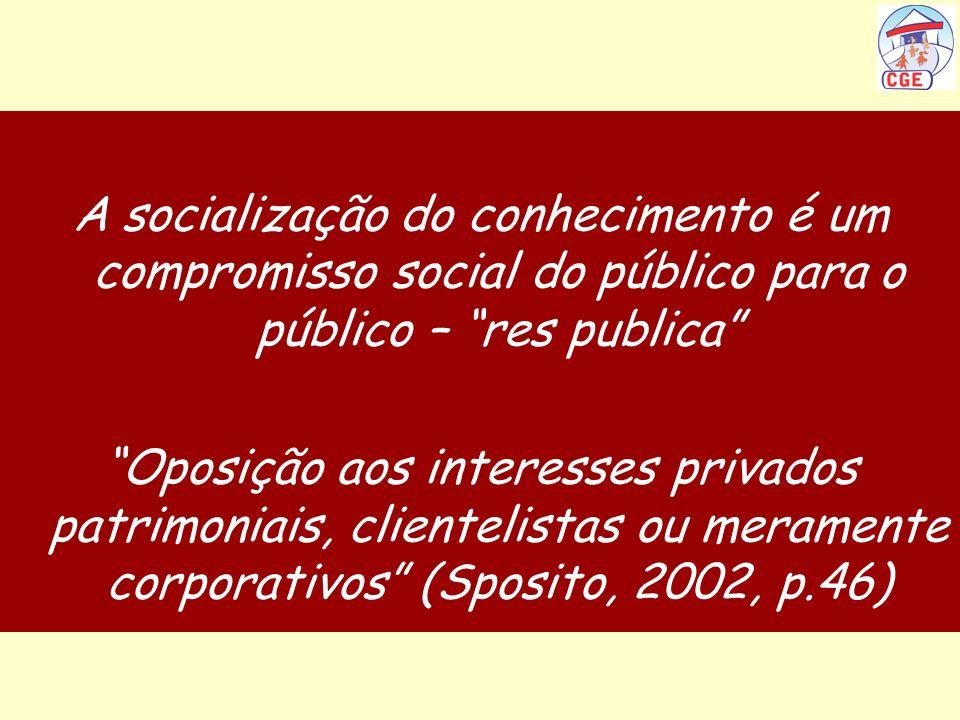 A socialização do conhecimento é um compromisso social do público para o público – res publica Oposição aos interesses privados patrimoniais, clientel