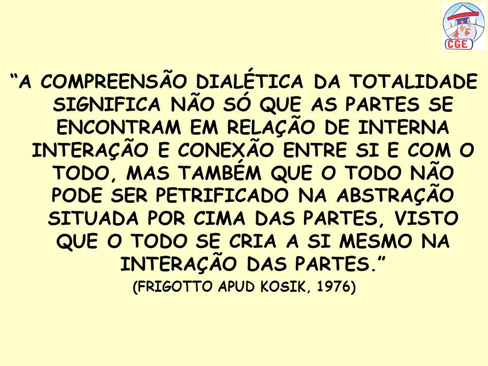 REFERENCIAS BASTOS, J.B.GESTÃO DEMOCRÁTICA. RIO DE JANEIRO : DP&A:SEPE, 2002.