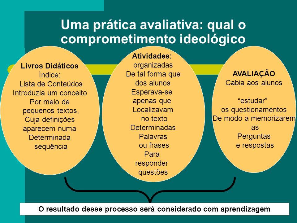 Resistência ou Conformismo.
