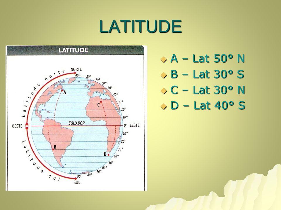 LATITUDE A – Lat 50° N A – Lat 50° N B – Lat 30° S B – Lat 30° S C – Lat 30° N C – Lat 30° N D – Lat 40° S D – Lat 40° S