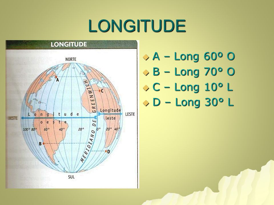 LONGITUDE A – Long 60º O A – Long 60º O B – Long 70° O B – Long 70° O C – Long 10° L C – Long 10° L D – Long 30° L D – Long 30° L