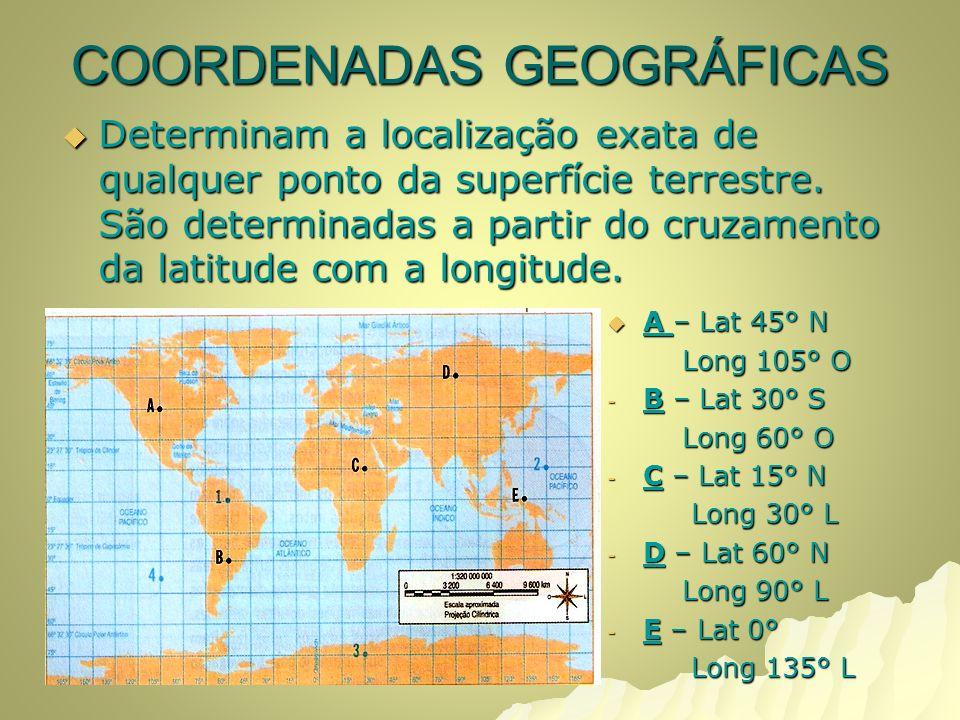 COORDENADAS GEOGRÁFICAS Determinam a localização exata de qualquer ponto da superfície terrestre.