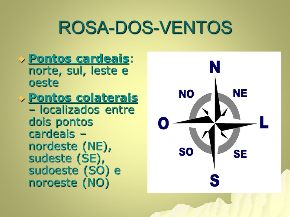 ROSA-DOS-VENTOS Pontos cardeais: norte, sul, leste e oeste Pontos cardeais: norte, sul, leste e oeste Pontos colaterais – localizados entre dois pontos cardeais – nordeste (NE), sudeste (SE), sudoeste (SO) e noroeste (NO) Pontos colaterais – localizados entre dois pontos cardeais – nordeste (NE), sudeste (SE), sudoeste (SO) e noroeste (NO)