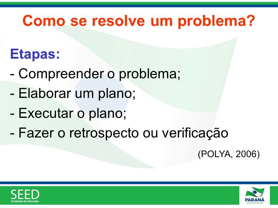 Como se resolve um problema? Etapas: - Compreender o problema; - Elaborar um plano; - Executar o plano; - Fazer o retrospecto ou verificação (POLYA, 2