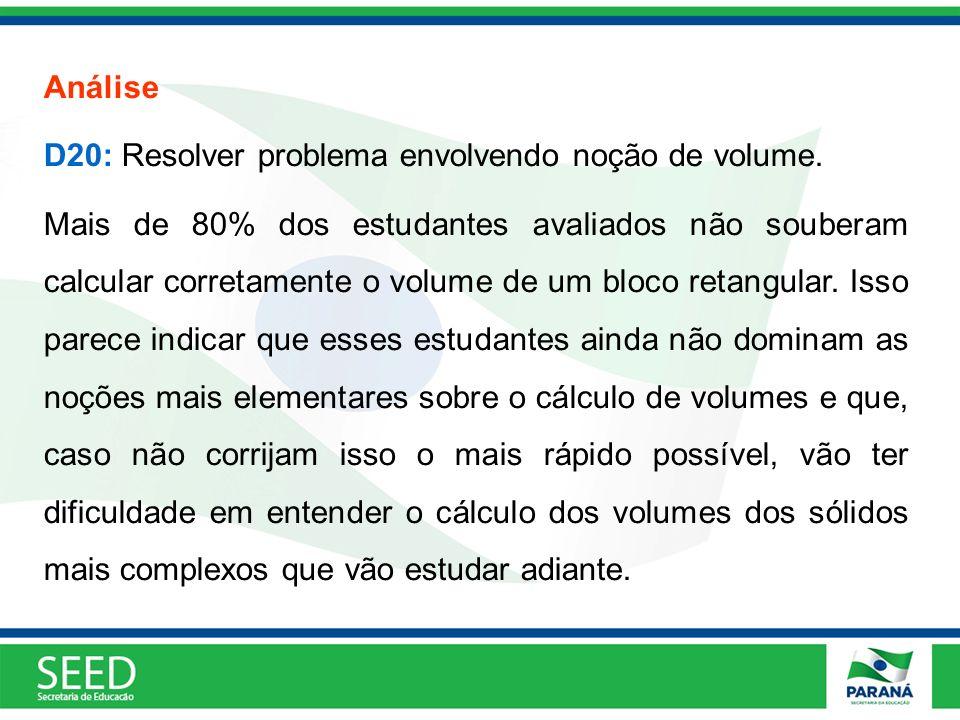 Análise D20: Resolver problema envolvendo noção de volume. Mais de 80% dos estudantes avaliados não souberam calcular corretamente o volume de um bloc