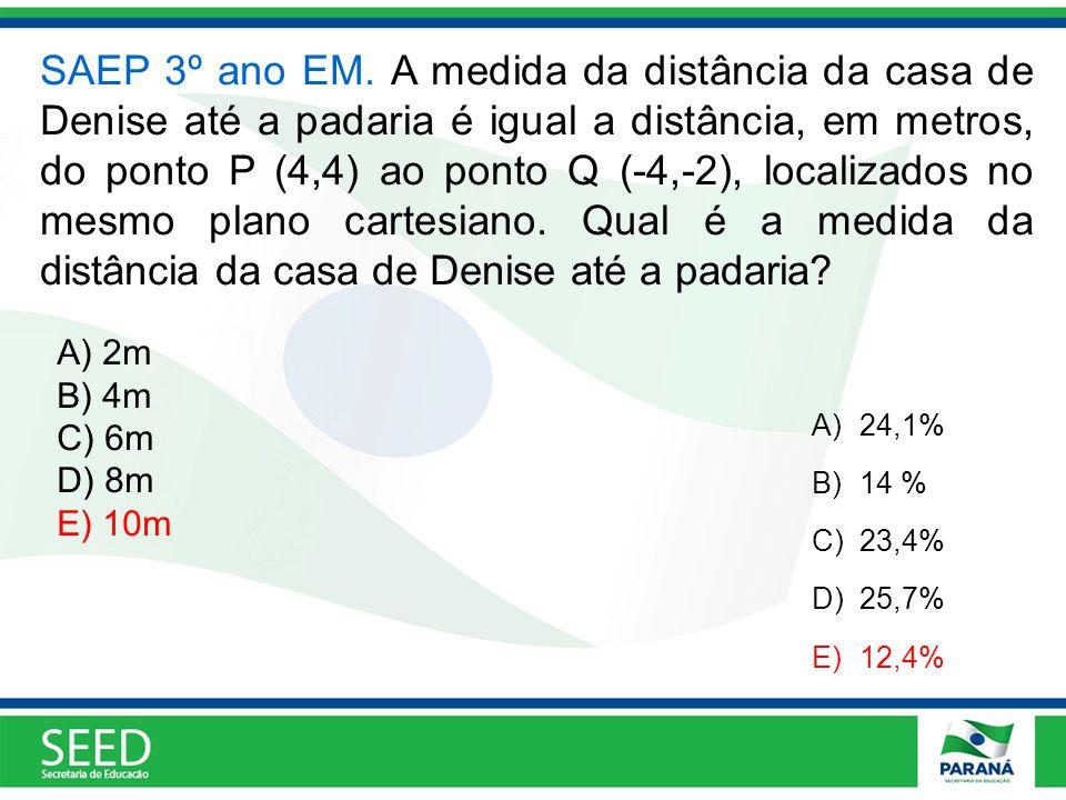 SAEP 3º ano EM. A medida da distância da casa de Denise até a padaria é igual a distância, em metros, do ponto P (4,4) ao ponto Q (-4,-2), localizados