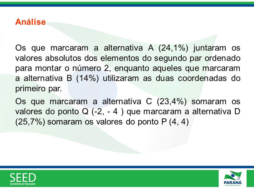 Análise Os que marcaram a alternativa A (24,1%) juntaram os valores absolutos dos elementos do segundo par ordenado para montar o número 2, enquanto a