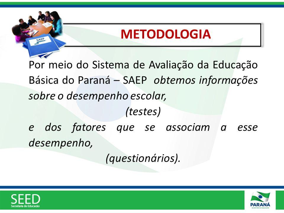 Por meio do Sistema de Avaliação da Educação Básica do Paraná – SAEP obtemos informações sobre o desempenho escolar, (testes) e dos fatores que se ass