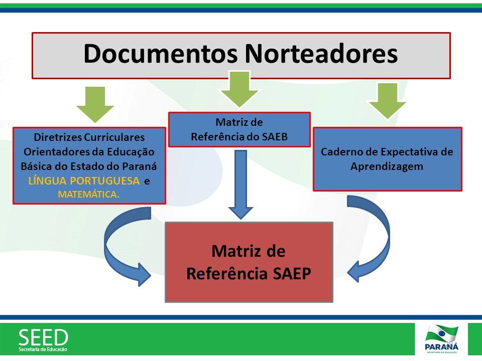 28 Diretrizes Curriculares Orientadores da Educação Básica do Estado do Paraná LÍNGUA PORTUGUESA e MATEMÁTICA. Matriz de Referência SAEP Caderno de Ex
