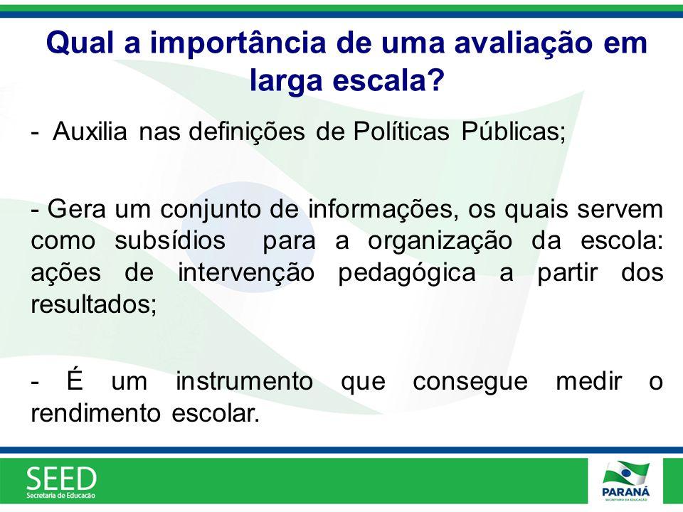 Qual a importância de uma avaliação em larga escala? - Auxilia nas definições de Políticas Públicas; - Gera um conjunto de informações, os quais serve