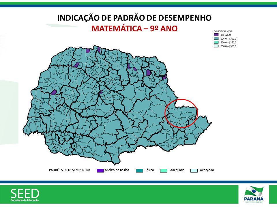 INDICAÇÃO DE PADRÃO DE DESEMPENHO MATEMÁTICA – 9º ANO PADRÕES DE DESEMPENHO: Abaixo do básico BásicoAdequado Avançado