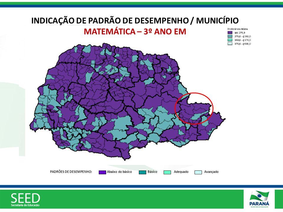 PADRÕES DE DESEMPENHO: Abaixo do básico BásicoAdequado Avançado INDICAÇÃO DE PADRÃO DE DESEMPENHO / MUNICÍPIO MATEMÁTICA – 3º ANO EM
