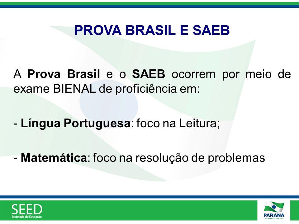 PROVA BRASIL E SAEB A Prova Brasil e o SAEB ocorrem por meio de exame BIENAL de proficiência em: - Língua Portuguesa: foco na Leitura; - Matemática: f
