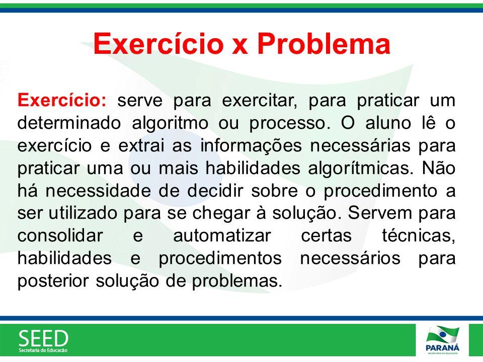 Exercício x Problema Exercício: serve para exercitar, para praticar um determinado algoritmo ou processo. O aluno lê o exercício e extrai as informaçõ