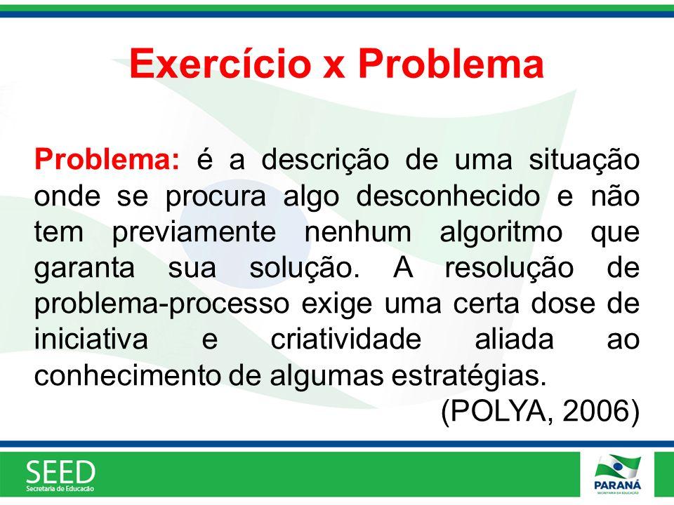 Exercício x Problema Problema: é a descrição de uma situação onde se procura algo desconhecido e não tem previamente nenhum algoritmo que garanta sua