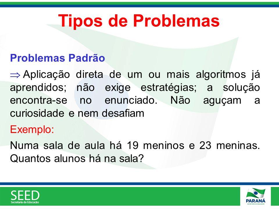 Tipos de Problemas Problemas Padrão Aplicação direta de um ou mais algoritmos já aprendidos; não exige estratégias; a solução encontra-se no enunciado