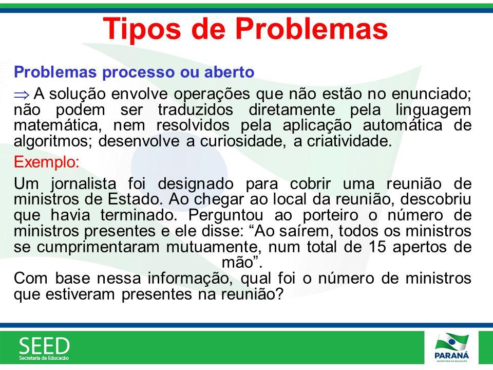Tipos de Problemas Problemas processo ou aberto A solução envolve operações que não estão no enunciado; não podem ser traduzidos diretamente pela ling