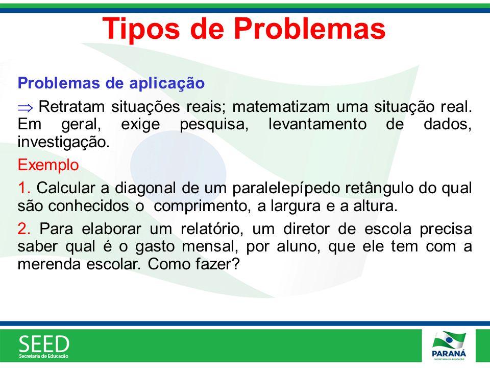 Tipos de Problemas Problemas de aplicação Retratam situações reais; matematizam uma situação real. Em geral, exige pesquisa, levantamento de dados, in