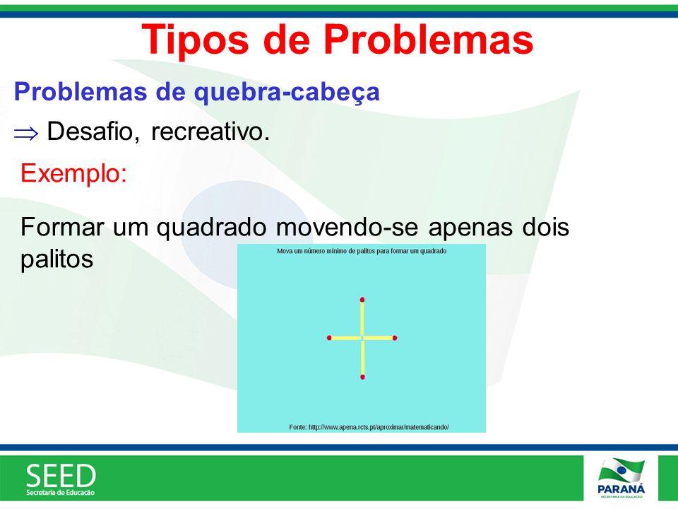 Tipos de Problemas Problemas de quebra-cabeça Desafio, recreativo. Exemplo: Formar um quadrado movendo-se apenas dois palitos