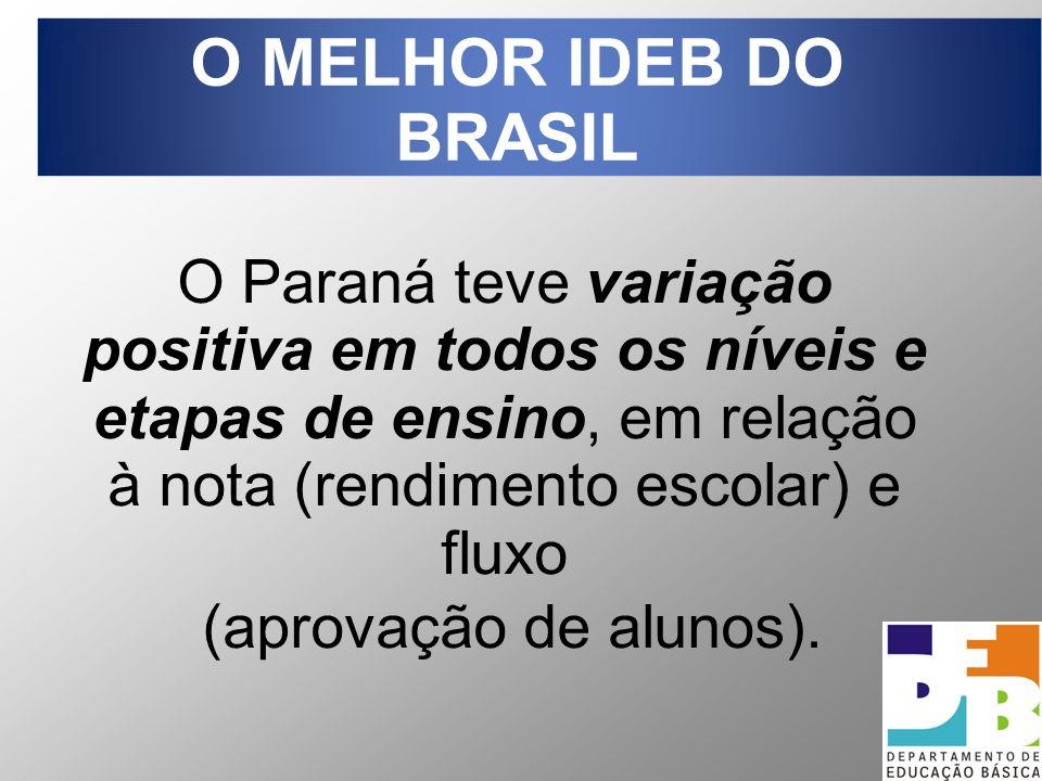 14 O Paraná teve variação positiva em todos os níveis e etapas de ensino, em relação à nota (rendimento escolar) e fluxo (aprovação de alunos). O MELH