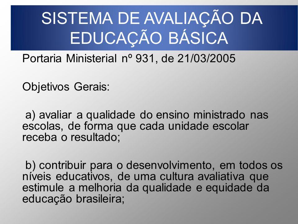 SISTEMA DE AVALIAÇÃO DA EDUCAÇÃO BÁSICA Portaria Ministerial nº 931, de 21/03/2005 Objetivos Gerais: a) avaliar a qualidade do ensino ministrado nas e