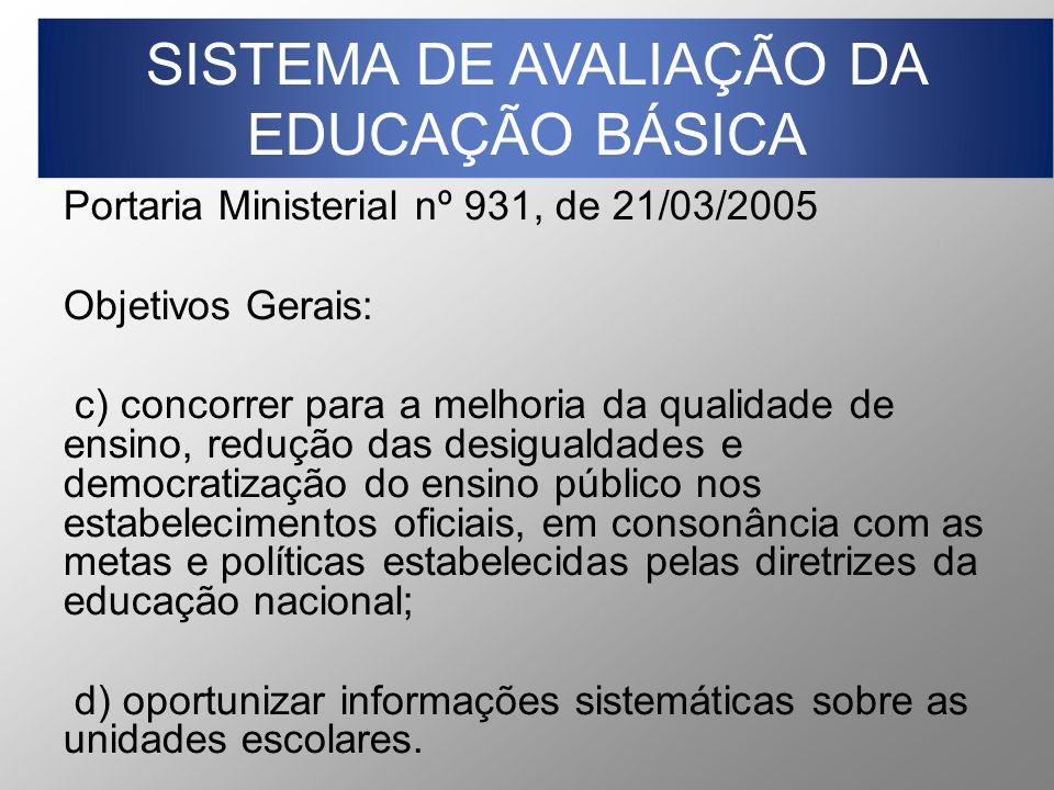 SISTEMA DE AVALIAÇÃO DA EDUCAÇÃO BÁSICA Portaria Ministerial nº 931, de 21/03/2005 Objetivos Gerais: c) concorrer para a melhoria da qualidade de ensi