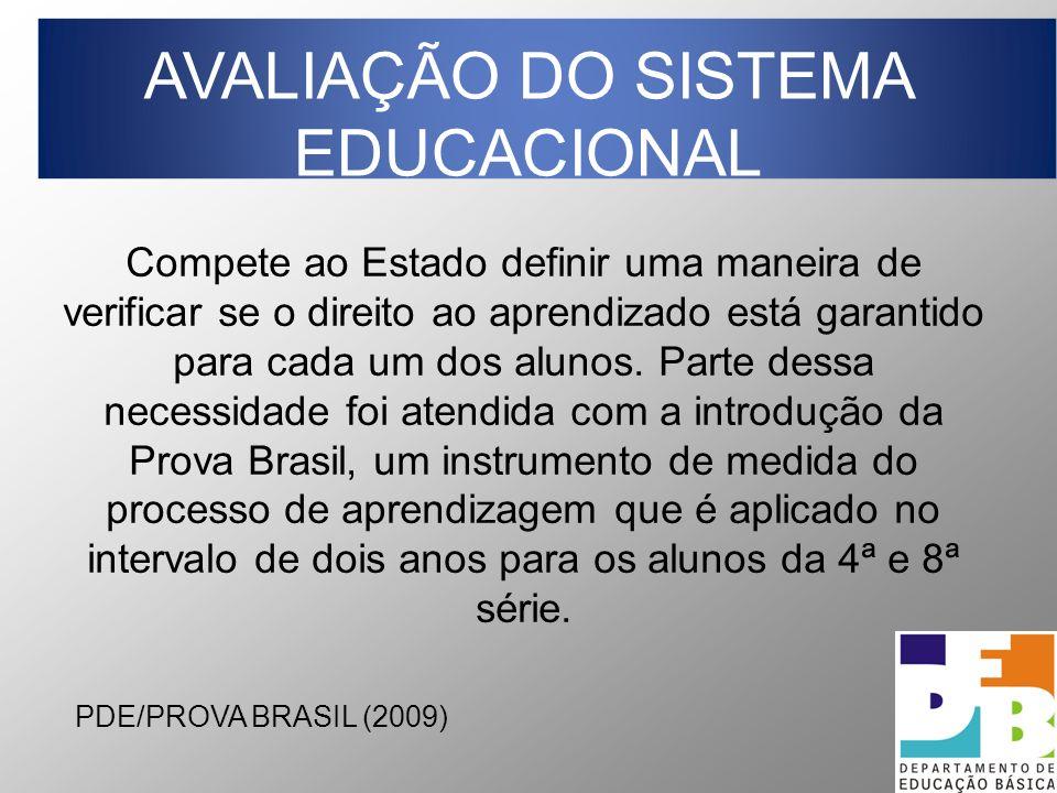 PROVA BRASIL Implantado em 2005, o exame é organizado pelo Instituto Nacional de Estudos e Pesquisas Educacionais Anísio Teixeira (INEP), em parceria com as redes estaduais e municipais de educação.