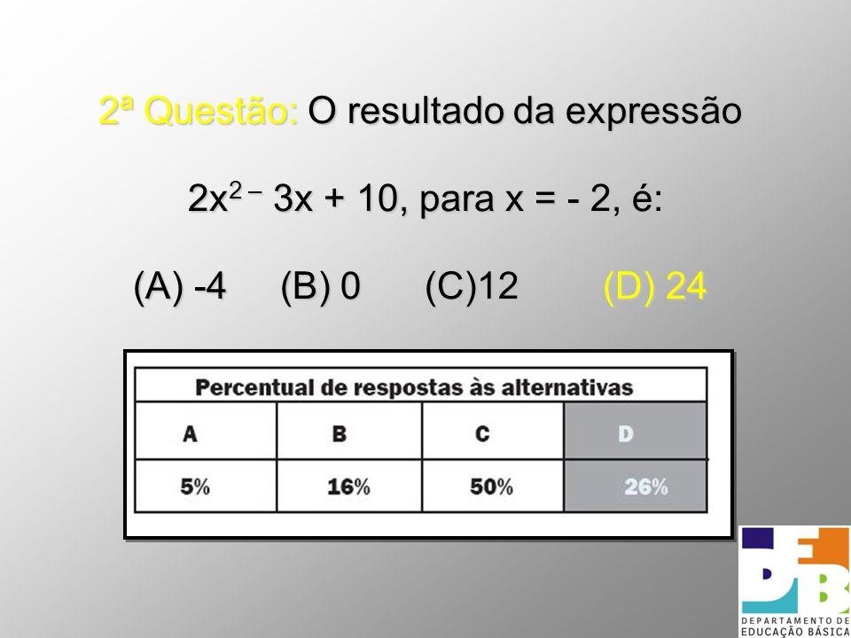 2ª Questão: O resultado da expressão 2x 2 – 3x + 10, para x = - 2, é: 2x 2 – 3x + 10, para x = - 2, é: (A) -4 (B) 0 (C)12 (D) 24
