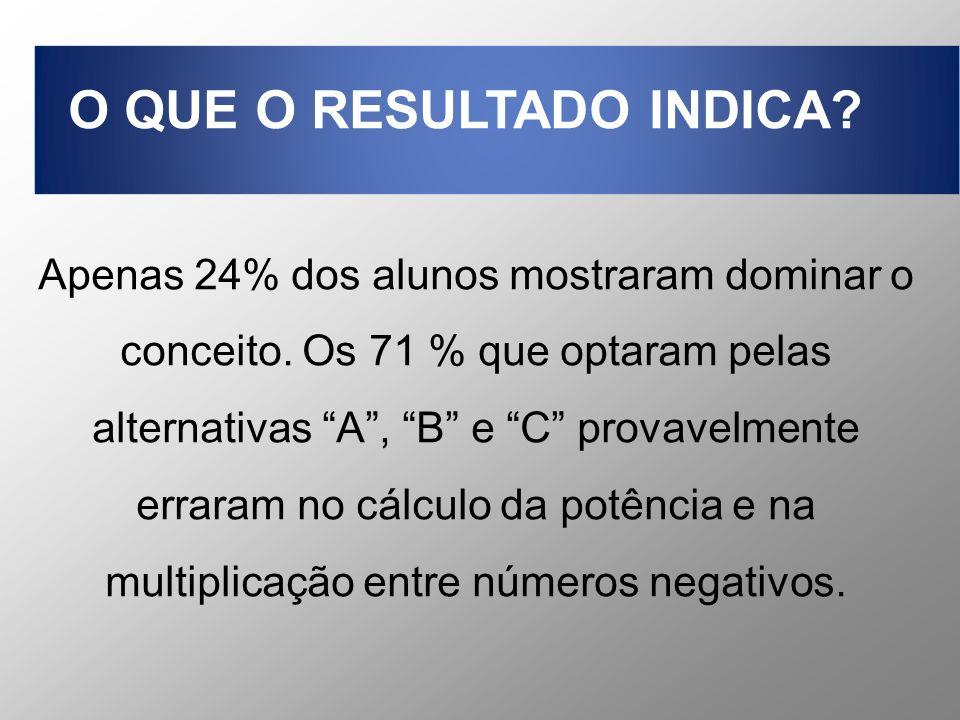 Apenas 24% dos alunos mostraram dominar o conceito. Os 71 % que optaram pelas alternativas A, B e C provavelmente erraram no cálculo da potência e na