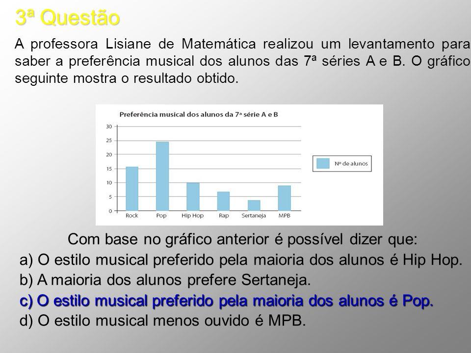 3ª Questão A professora Lisiane de Matemática realizou um levantamento para saber a preferência musical dos alunos das 7ª séries A e B. O gráfico segu