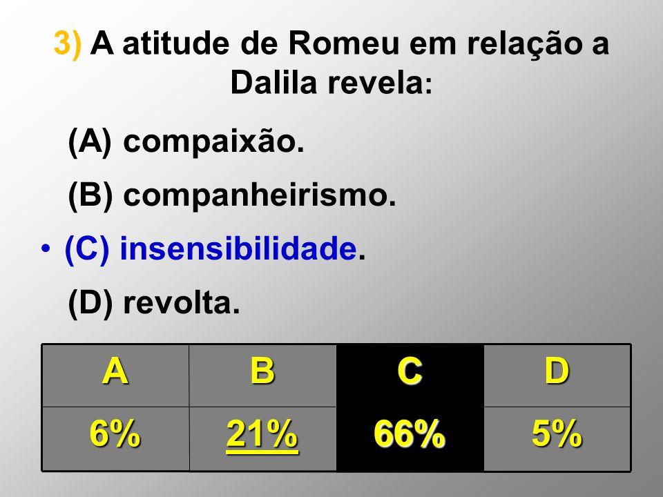 3) A atitude de Romeu em relação a Dalila revela : (A) compaixão. (B) companheirismo. (C) insensibilidade. (D) revolta.ABCD6%21%66%5%