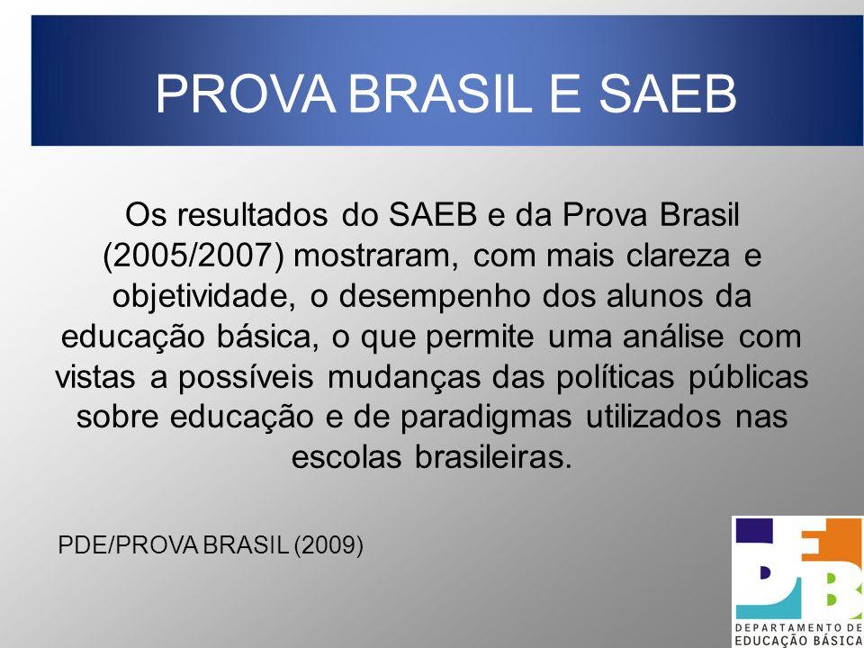 Os resultados do SAEB e da Prova Brasil (2005/2007) mostraram, com mais clareza e objetividade, o desempenho dos alunos da educação básica, o que perm