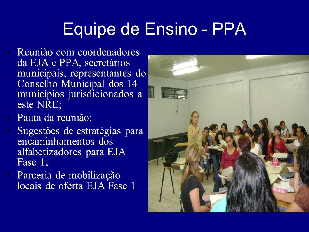 Equipe de Ensino - PPA Reunião com coordenadores e alfabetizadores dos municípios de São João do Ivaí, São Pedro do Ivaí, Rosário do Ivaí, Rio Branco