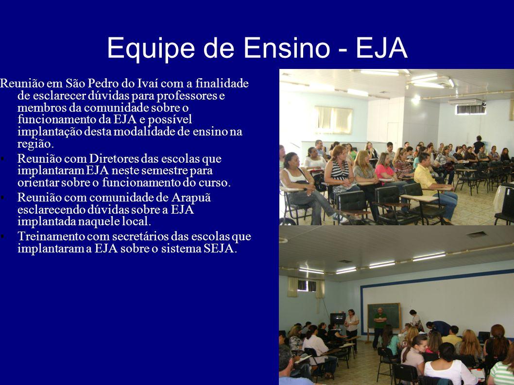 Equipe de Ensino - DEB Reunião com os professores e pedagogos das escolas de ensino médio por blocos para orientações pedagógicas gerais e específicas