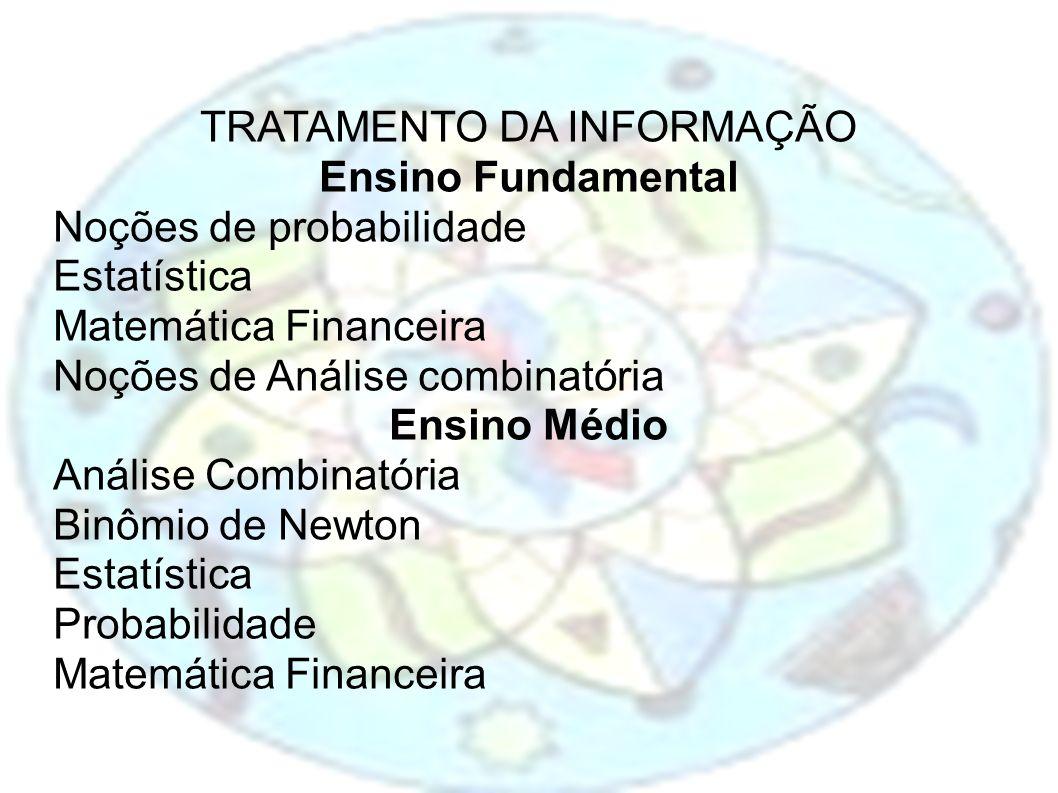 TRATAMENTO DA INFORMAÇÃO Ensino Fundamental Noções de probabilidade Estatística Matemática Financeira Noções de Análise combinatória Ensino Médio Anál